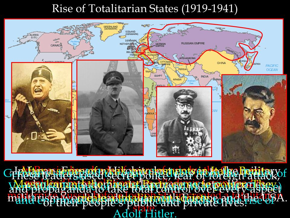 Rise of Totalitarian States (1919-1941)