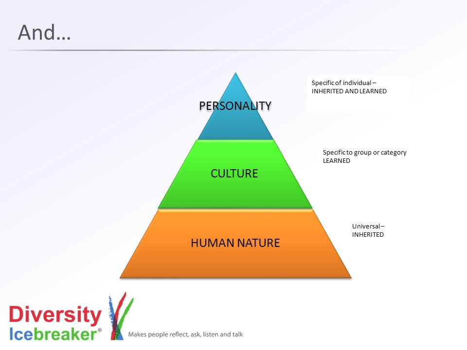 And… PERSONALITY CULTURE HUMAN NATURE