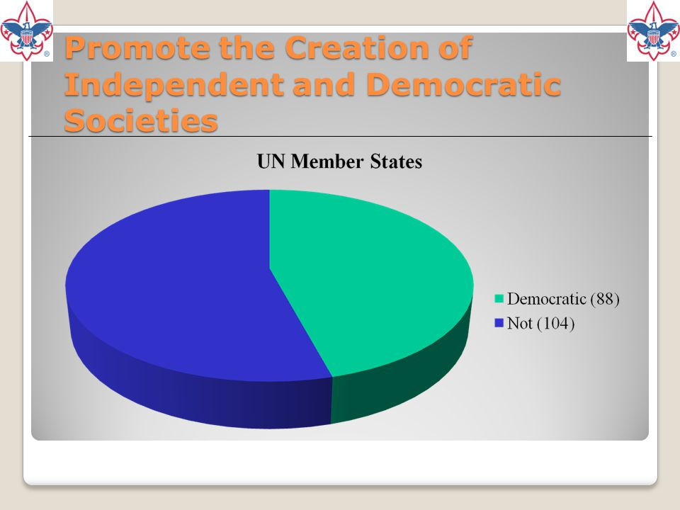 Promote the Creation of Independent and Democratic Societies
