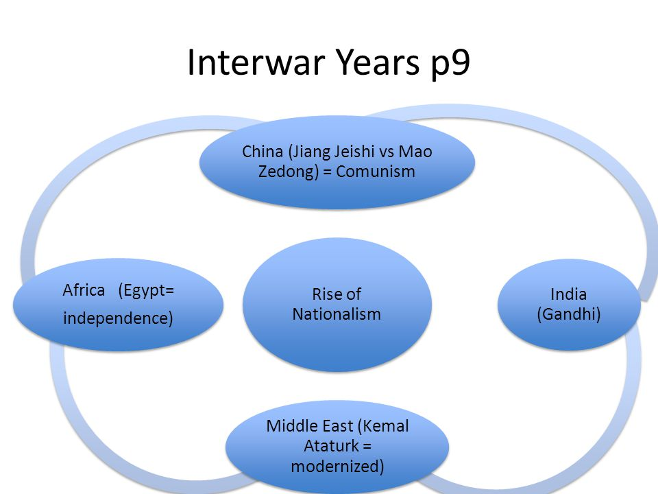 interwar years 1 Diplomacy in the inter-war years (1) click on the correct answer 1: in 1933, the united states finally recognized the government of communist russia.
