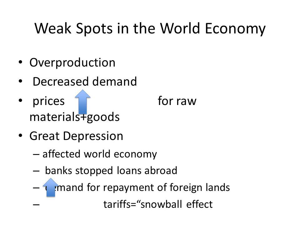 Weak Spots in the World Economy