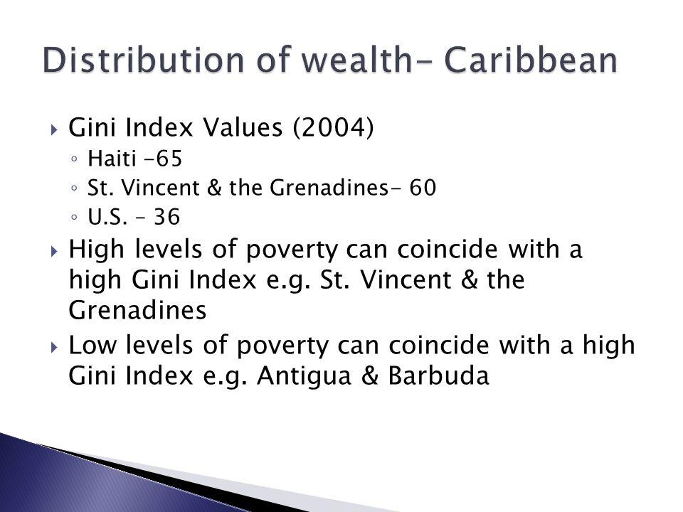 Distribution of wealth- Caribbean