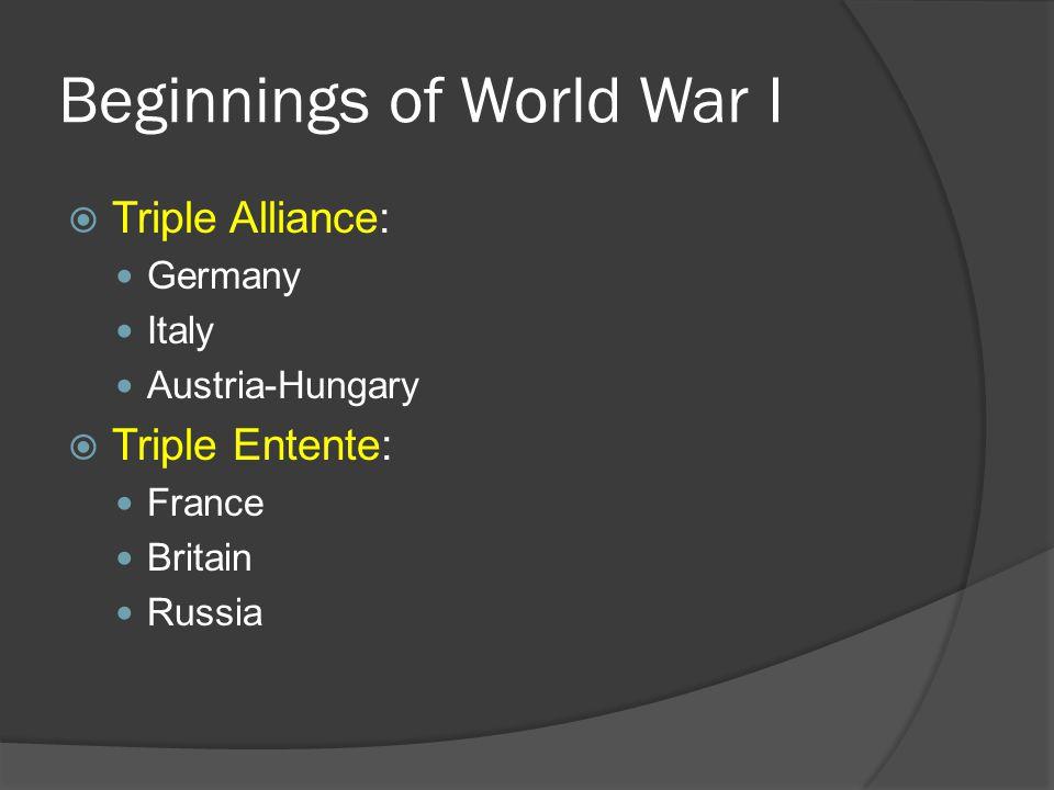 Beginnings of World War I
