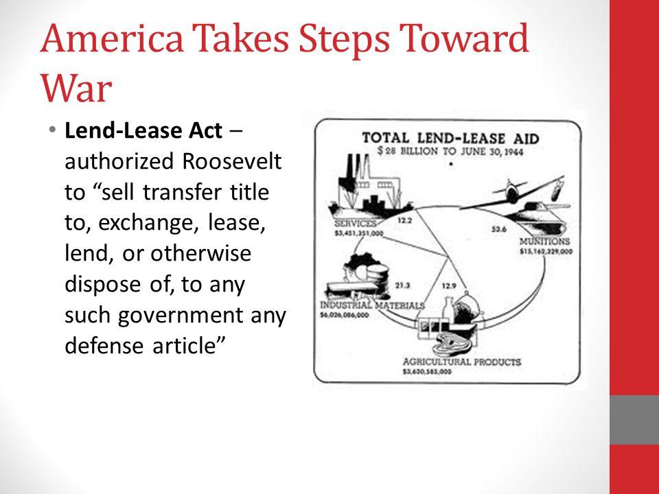 America Takes Steps Toward War