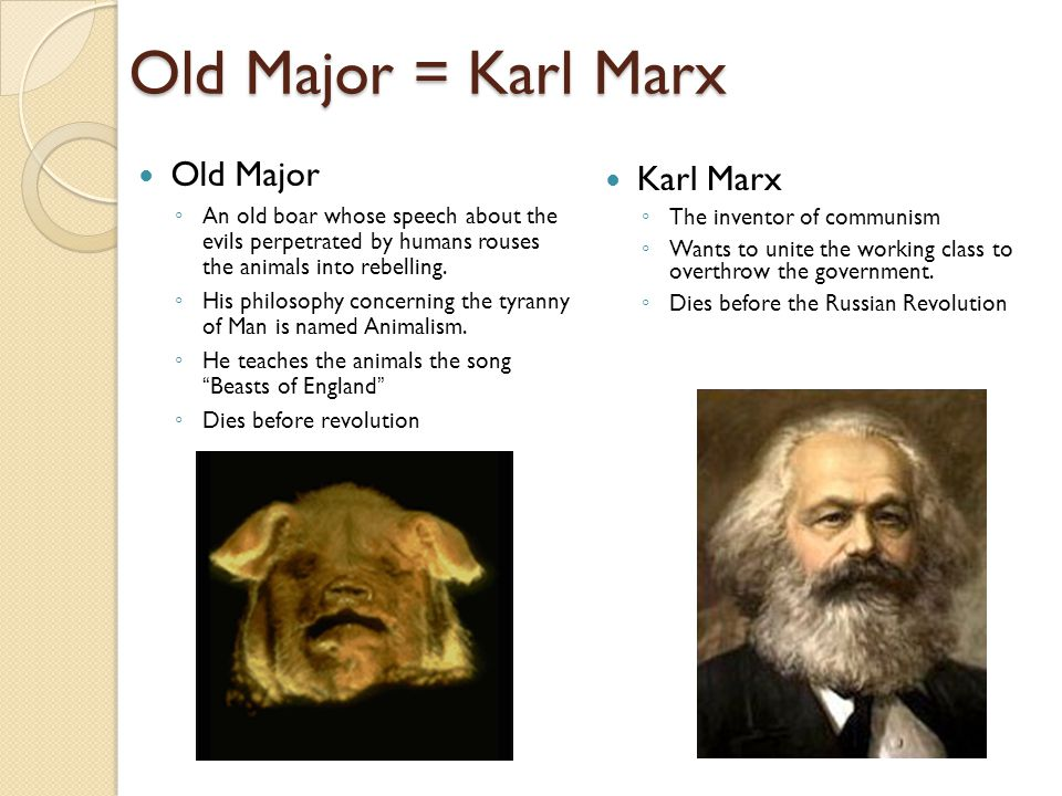 karl marx thesis statement
