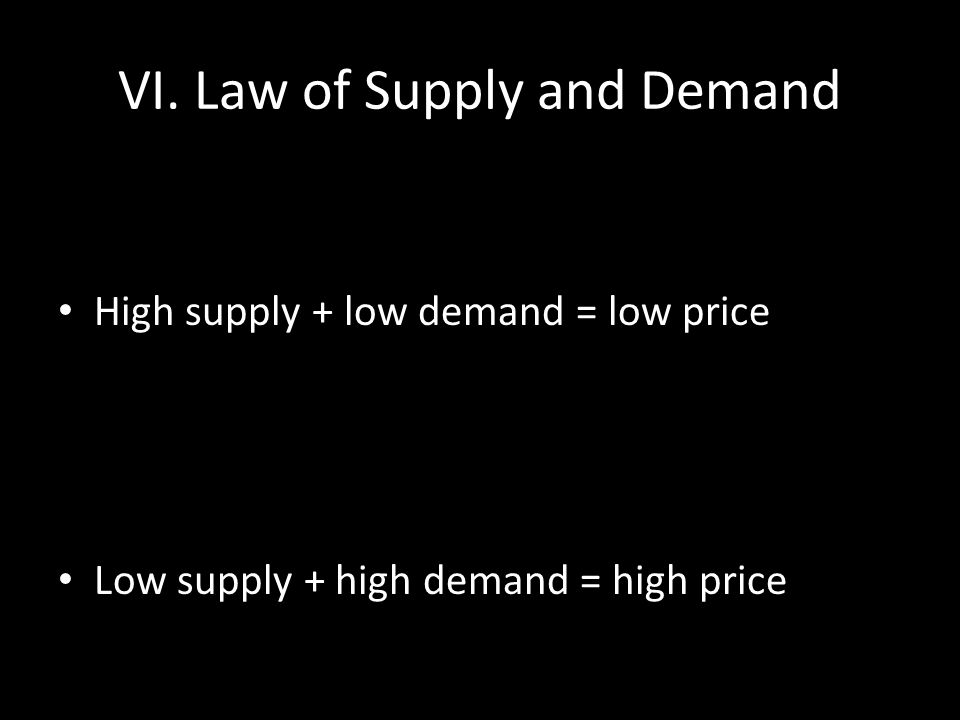 VI. Law of Supply and Demand