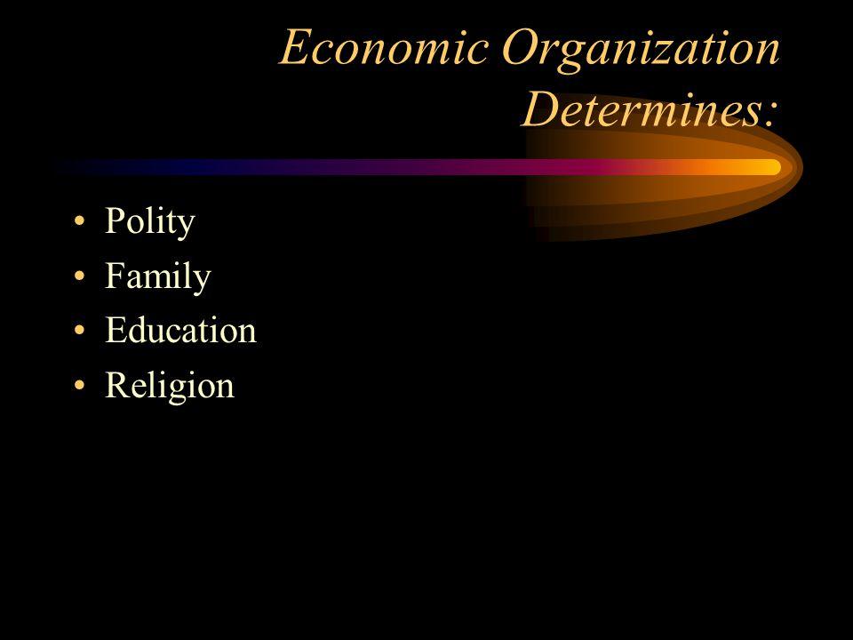 Economic Organization Determines: