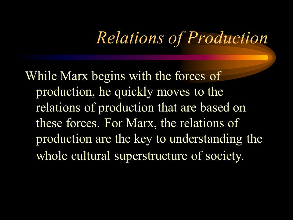 Relations of Production