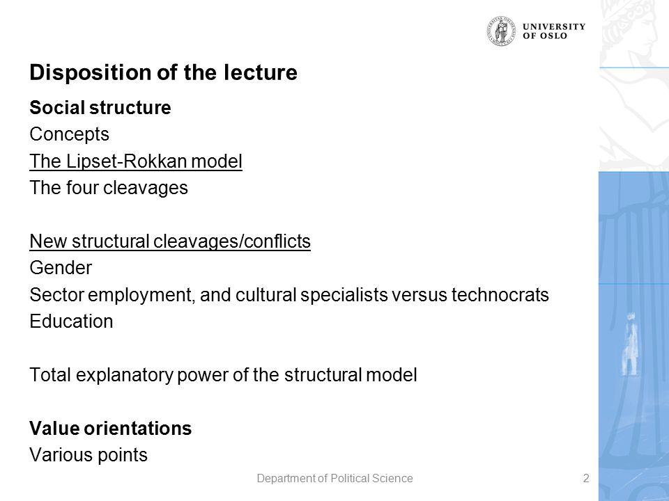 Disposition of the lecture