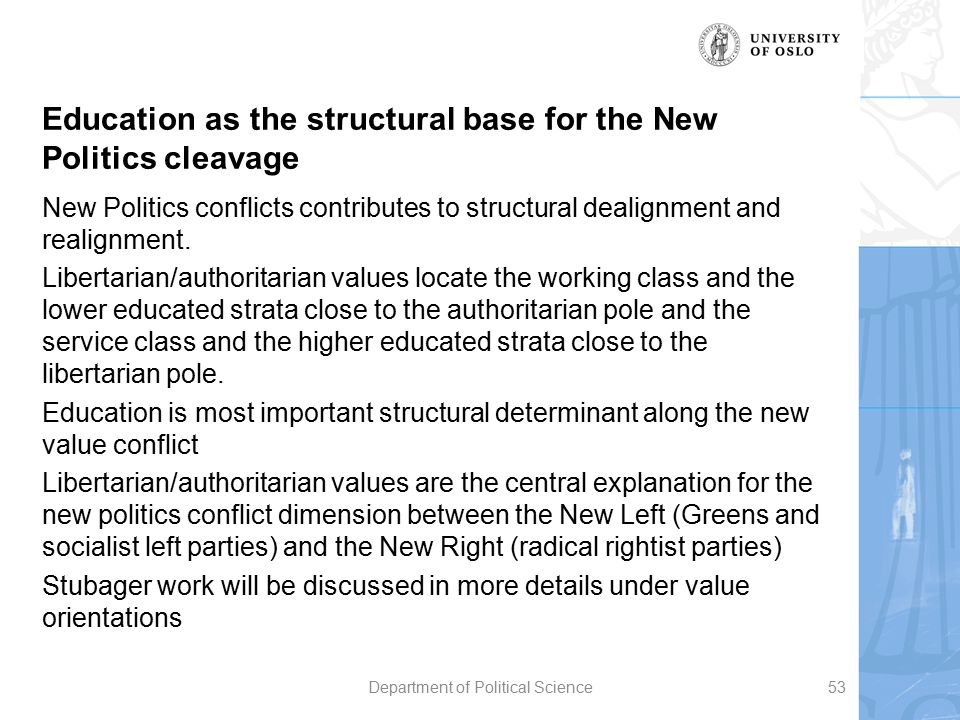 Education as the structural base for the New Politics cleavage