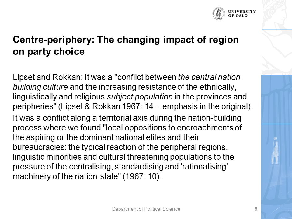 Centre-periphery: The changing impact of region on party choice