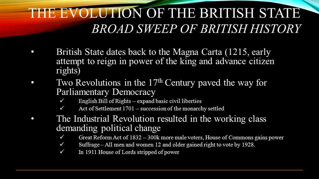 The Evolution of the British State Broad Sweep of British History