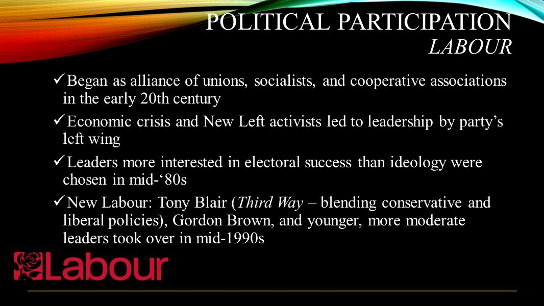 Political Participation Labour
