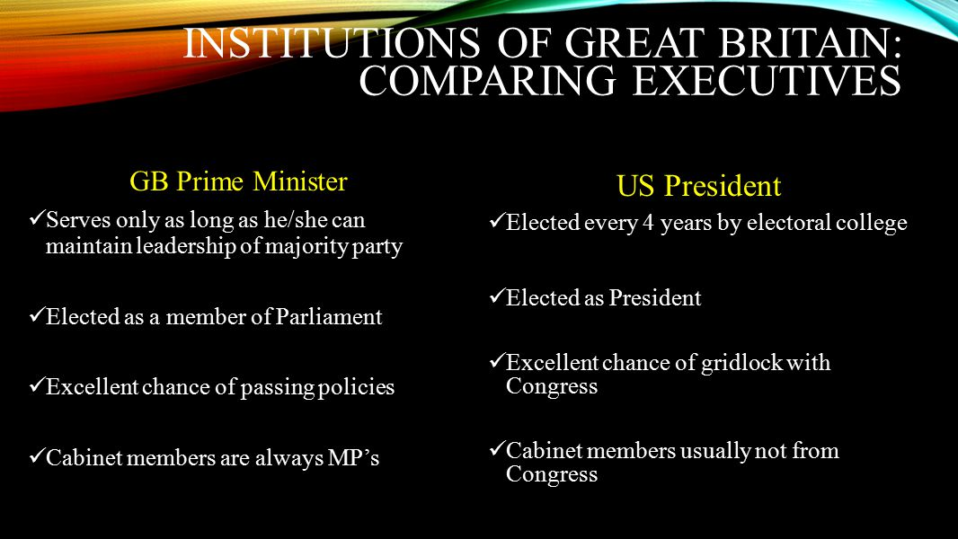 Institutions of great Britain: Comparing executives