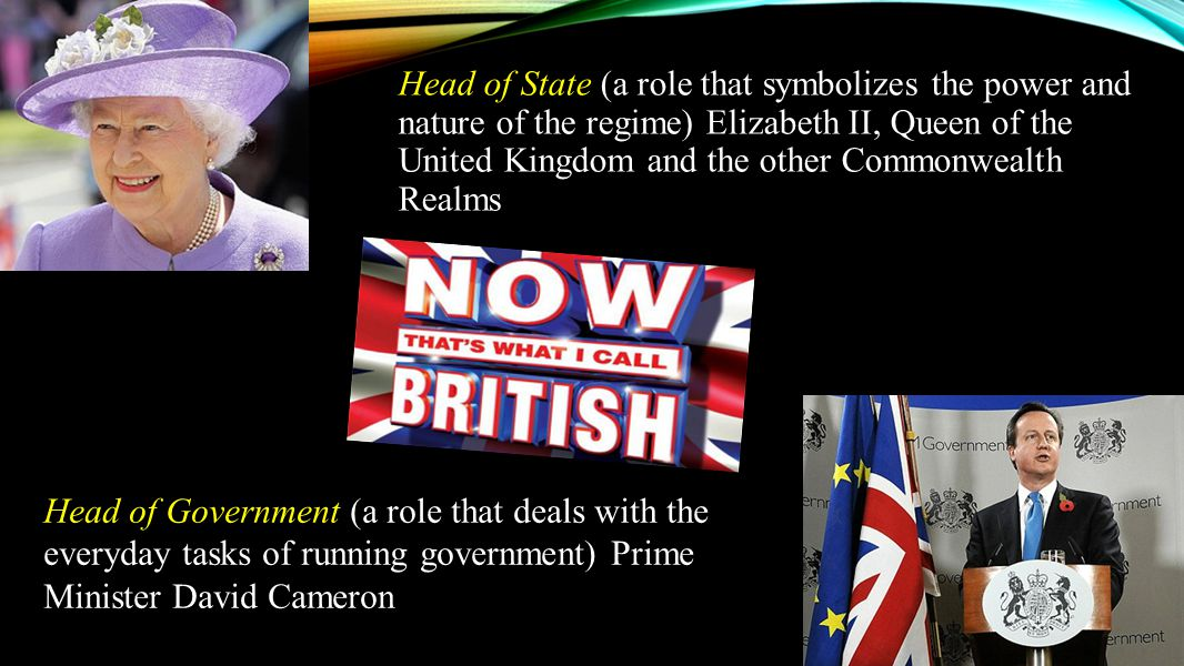 Head of State (a role that symbolizes the power and nature of the regime) Elizabeth II, Queen of the United Kingdom and the other Commonwealth Realms