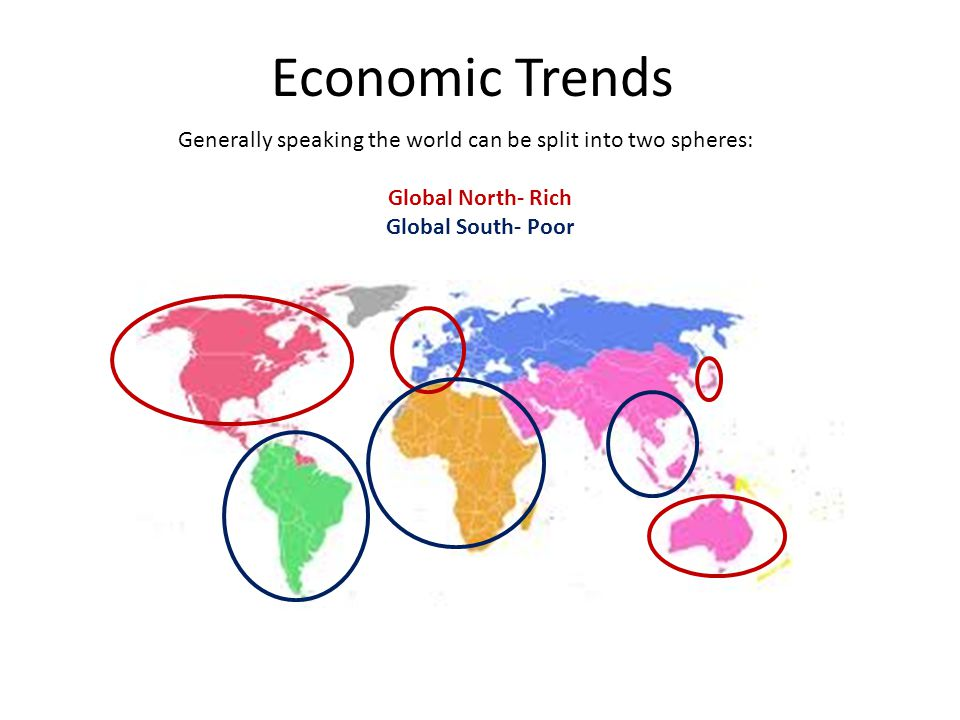 Global North- Rich Global South- Poor