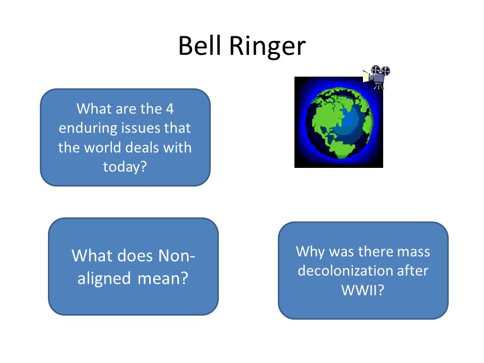 Bell Ringer What does Non-aligned mean