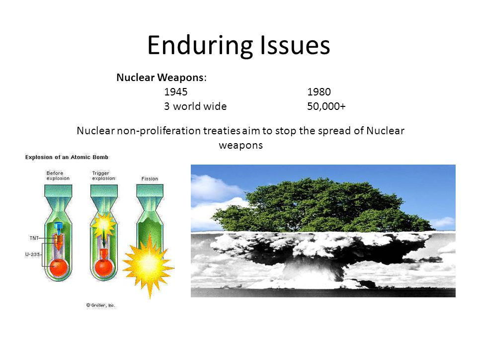 Enduring Issues Nuclear Weapons: 1945 1980 3 world wide 50,000+