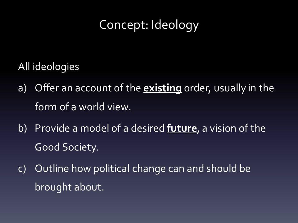 Concept: Ideology All ideologies