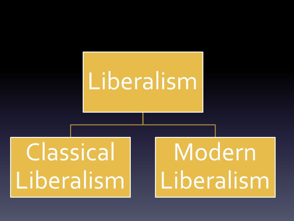 classical and modern liberalism The culture of classical liberalism  touching intelligently on classical and modern philosophy, the language of virtue, medieval history,.