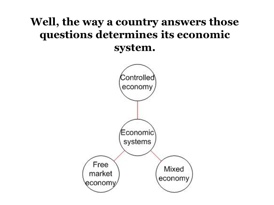 Well, the way a country answers those questions determines its economic system.