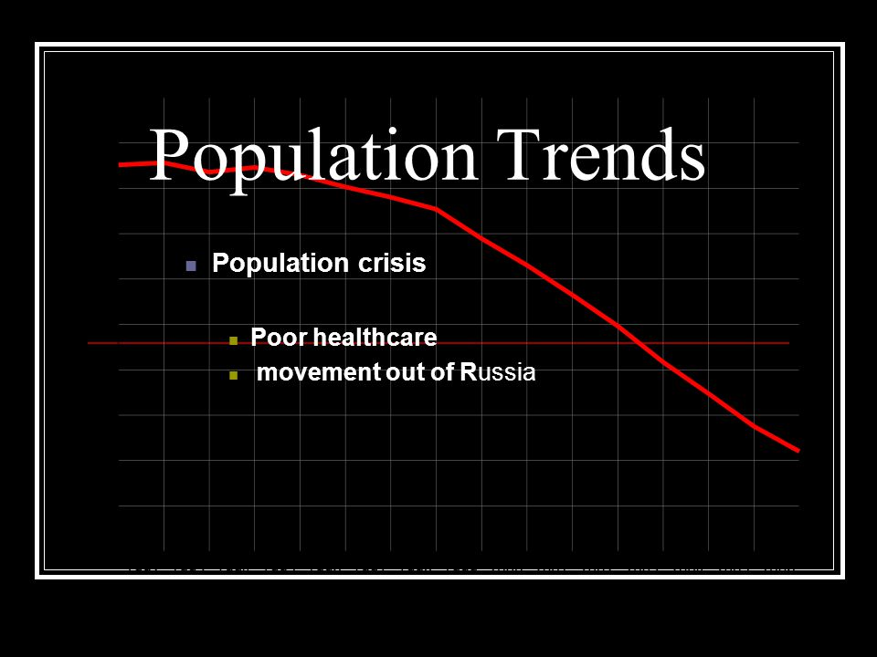 Population crisis Poor healthcare movement out of Russia