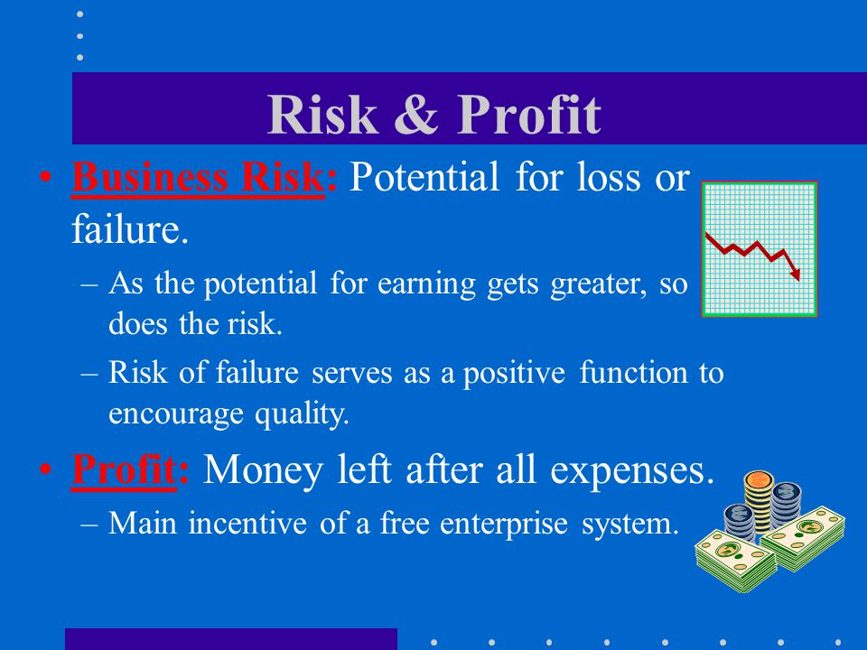Risk & Profit Business Risk: Potential for loss or failure.