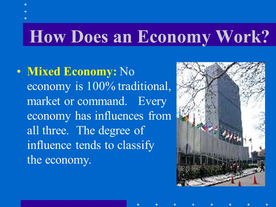 How Does an Economy Work