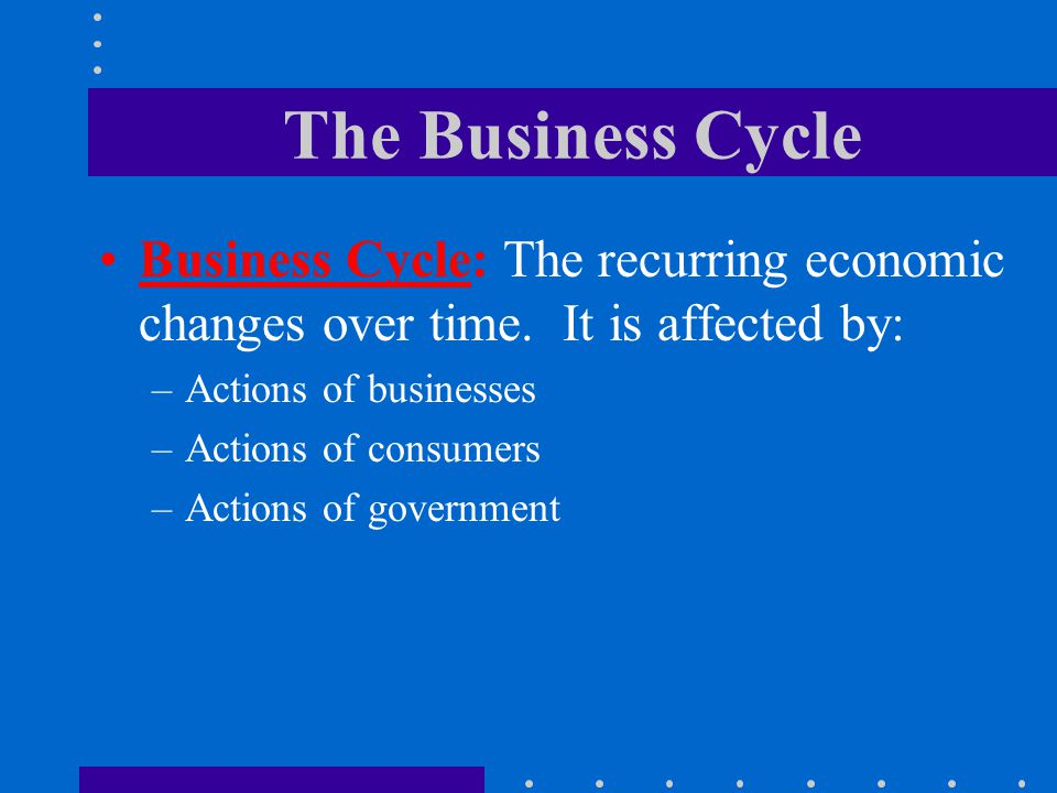 The Business Cycle Business Cycle: The recurring economic changes over time. It is affected by: Actions of businesses.