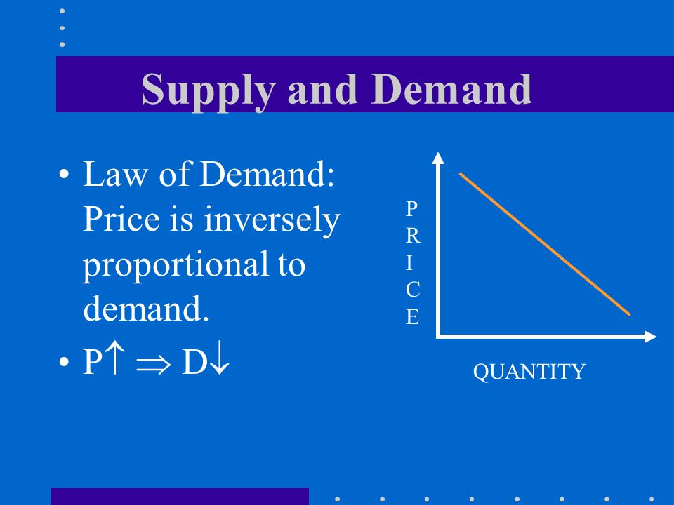 Supply and Demand Law of Demand: Price is inversely proportional to demand. P  D PRICE QUANTITY