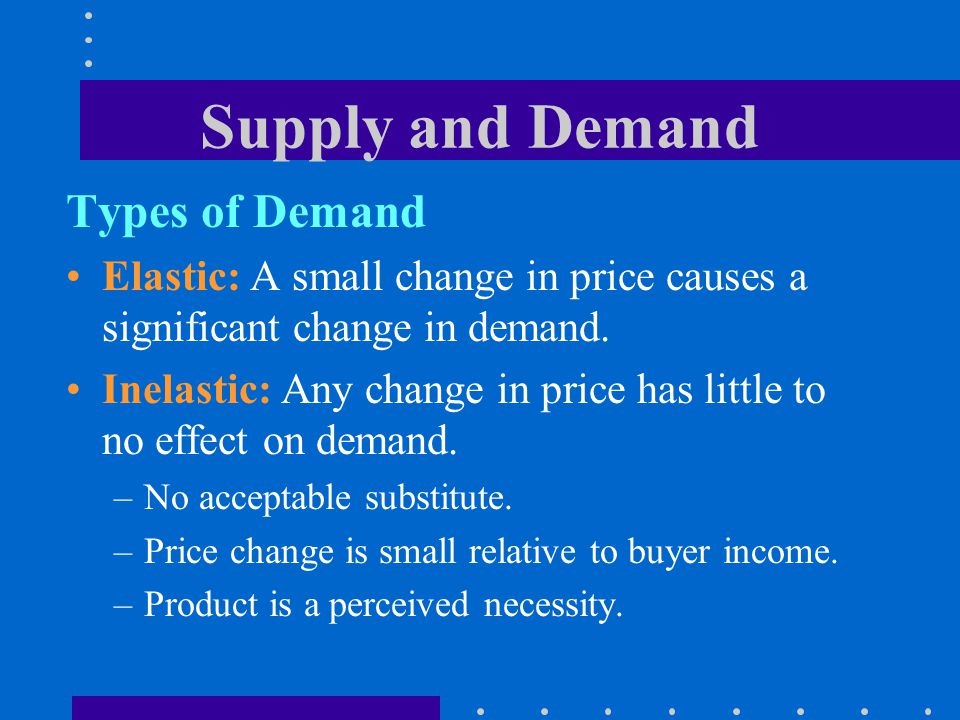 Supply and Demand Types of Demand