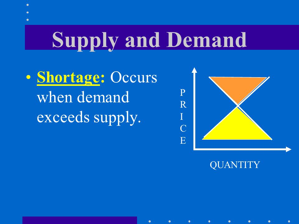 Supply and Demand Shortage: Occurs when demand exceeds supply. PRICE