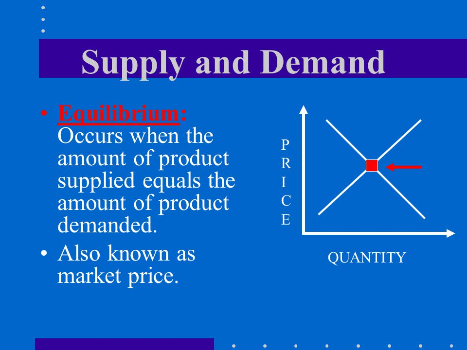 Supply and Demand Equilibrium: Occurs when the amount of product supplied equals the amount of product demanded.