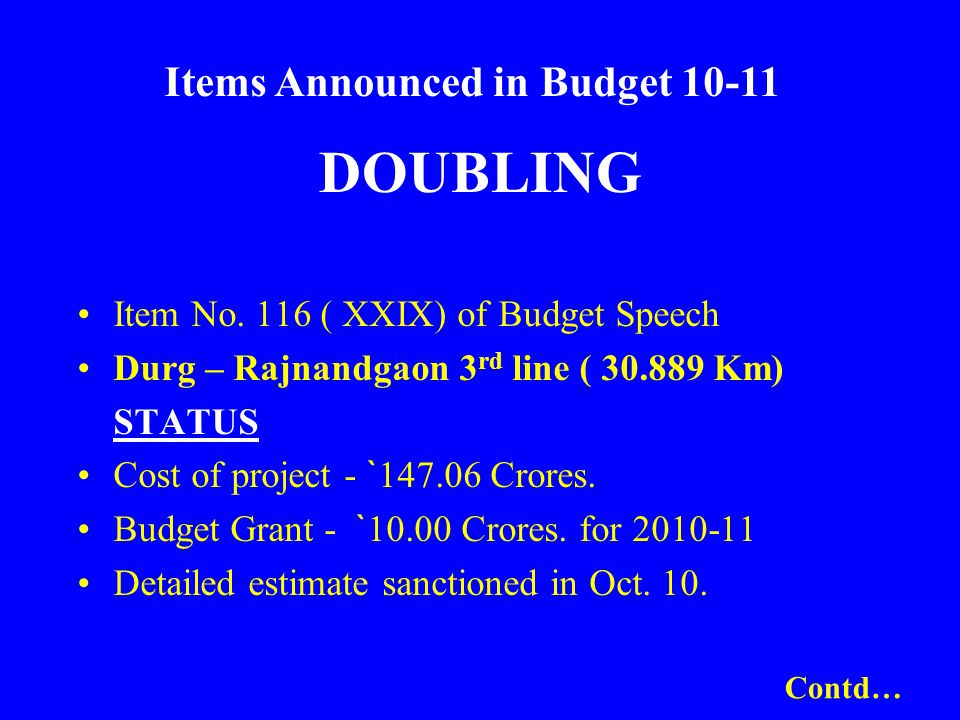 Items Announced in Budget 10-11