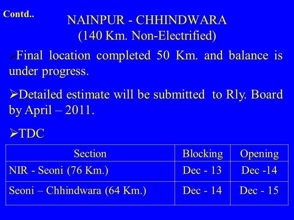 NAINPUR - CHHINDWARA (140 Km. Non-Electrified)