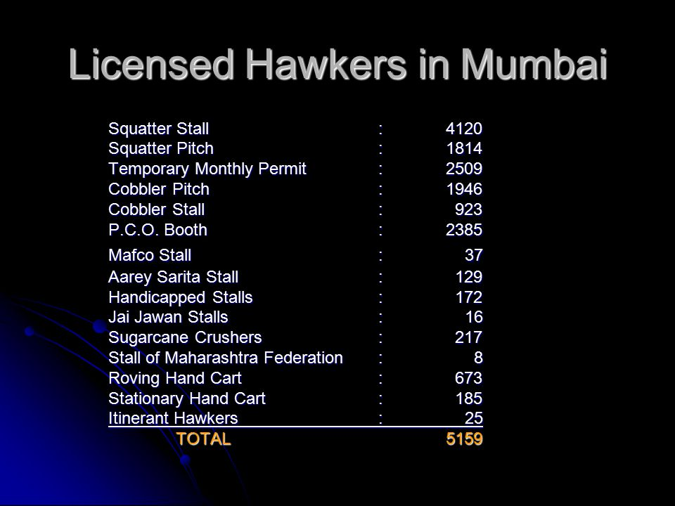 Licensed Hawkers in Mumbai