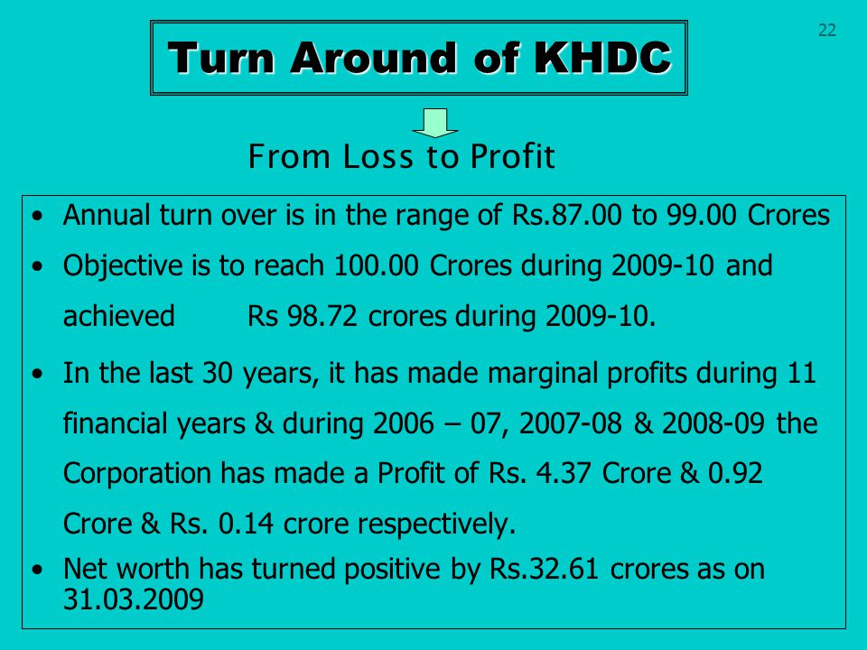 Turn Around of KHDC From Loss to Profit