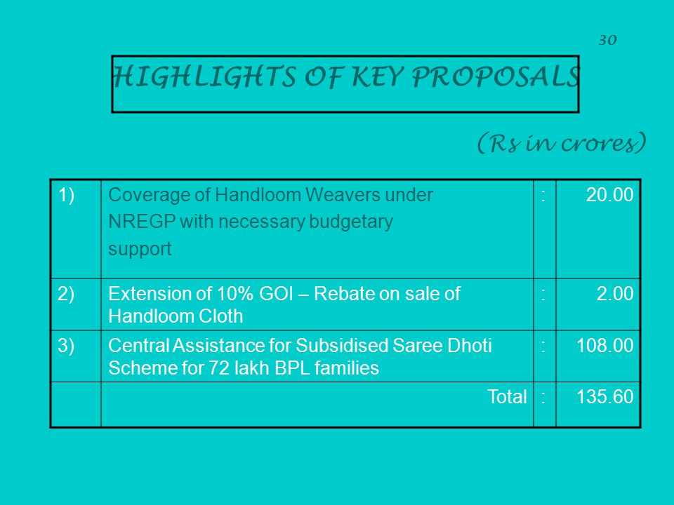 HIGHLIGHTS OF KEY PROPOSALS