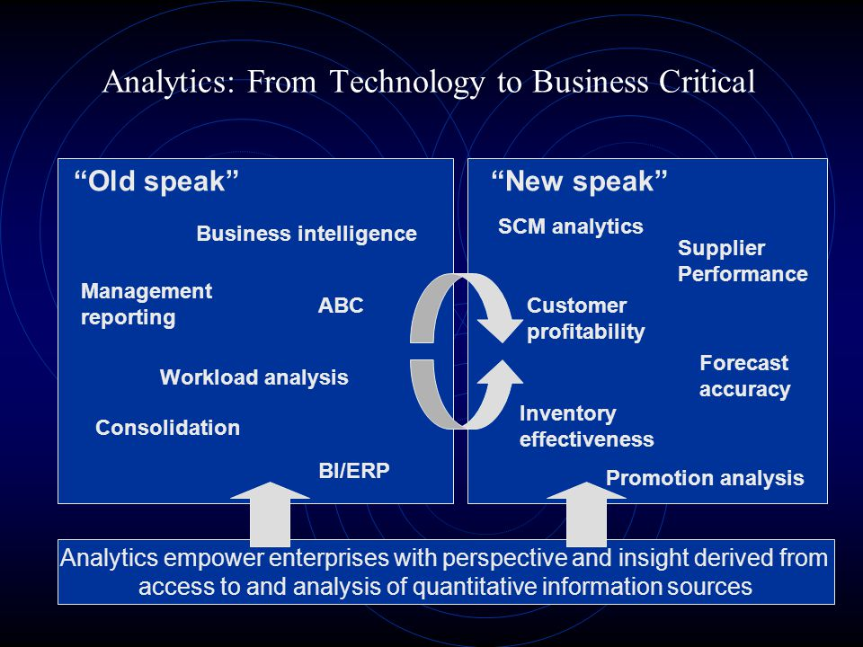 Analytics: From Technology to Business Critical