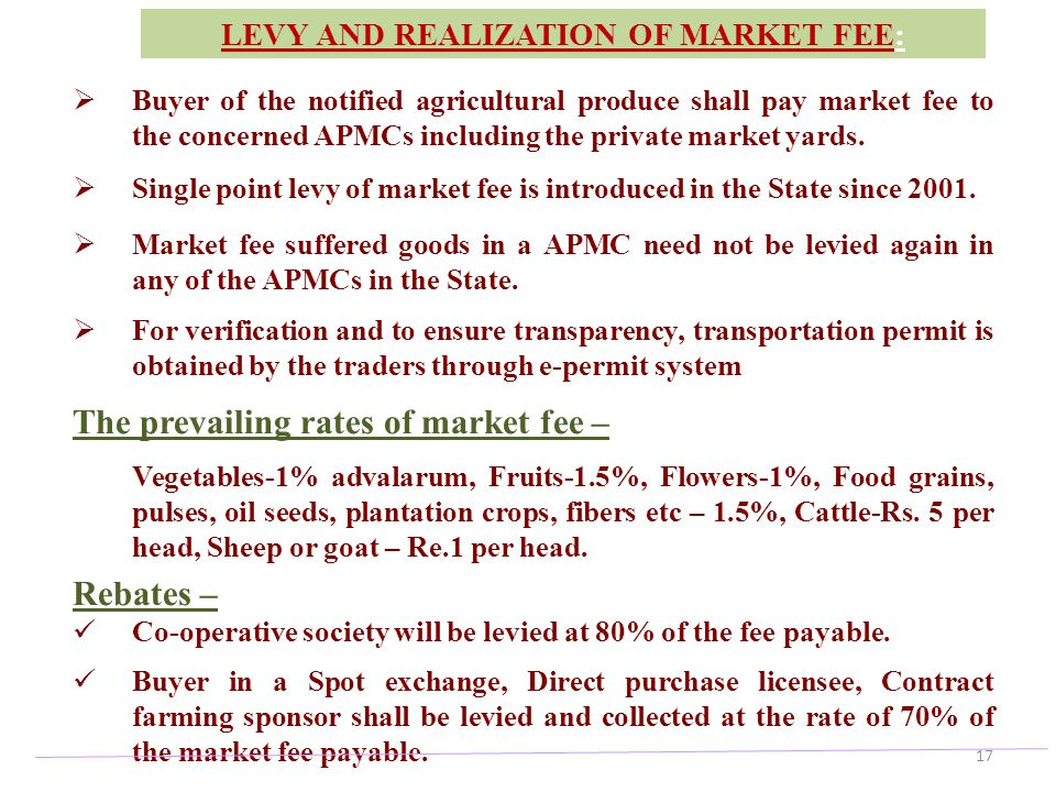 LEVY AND REALIZATION OF MARKET FEE: