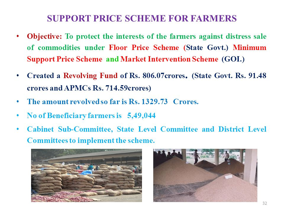 SUPPORT PRICE SCHEME FOR FARMERS
