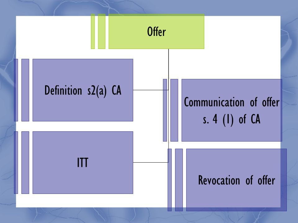 Communication of offer