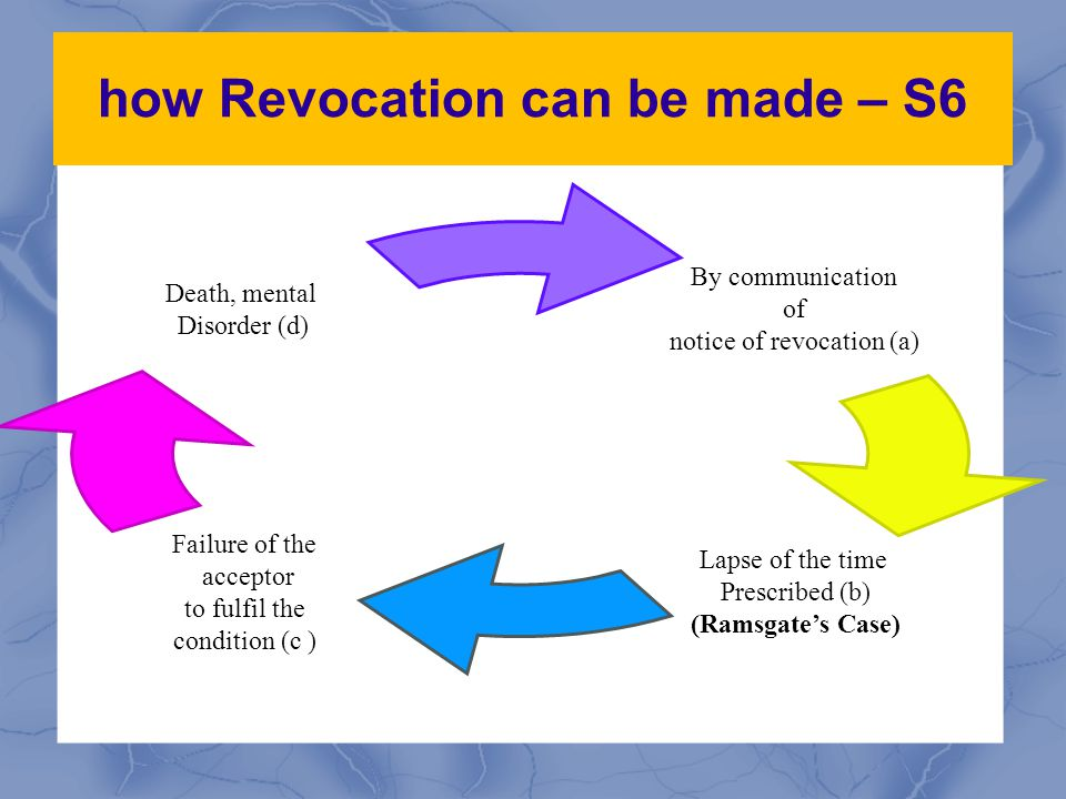 how Revocation can be made – S6