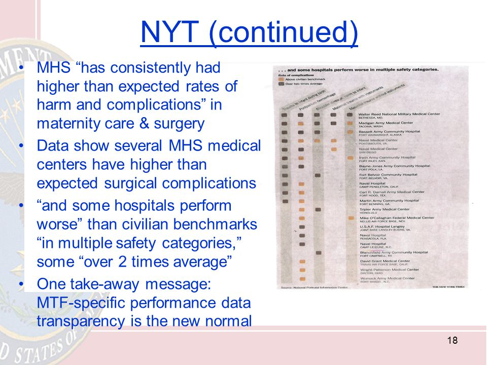 NYT (continued) MHS has consistently had higher than expected rates of harm and complications in maternity care & surgery.