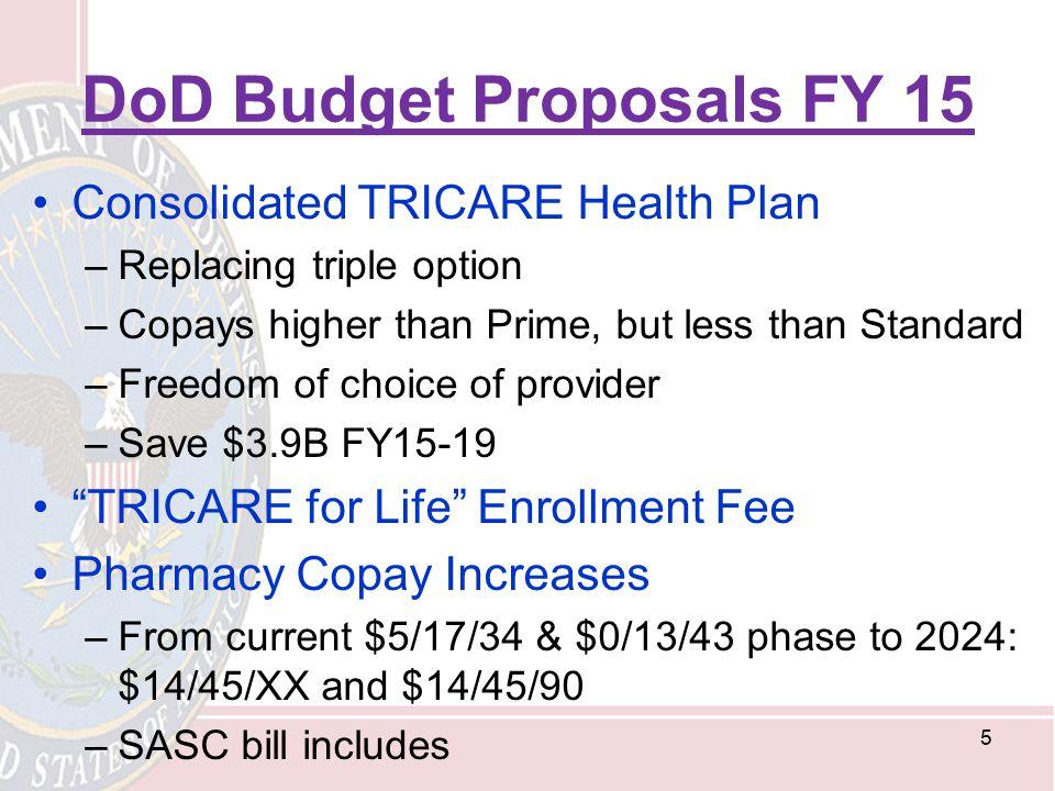 DoD Budget Proposals FY 15