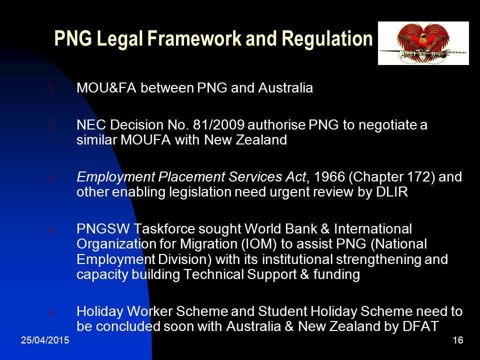 PNG Legal Framework and Regulation