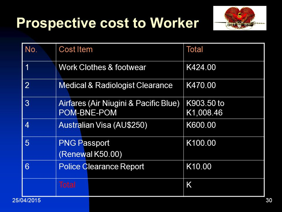 Prospective cost to Worker