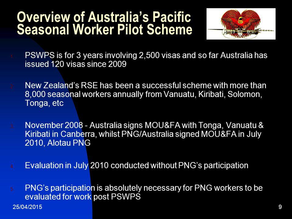 Overview of Australia's Pacific Seasonal Worker Pilot Scheme