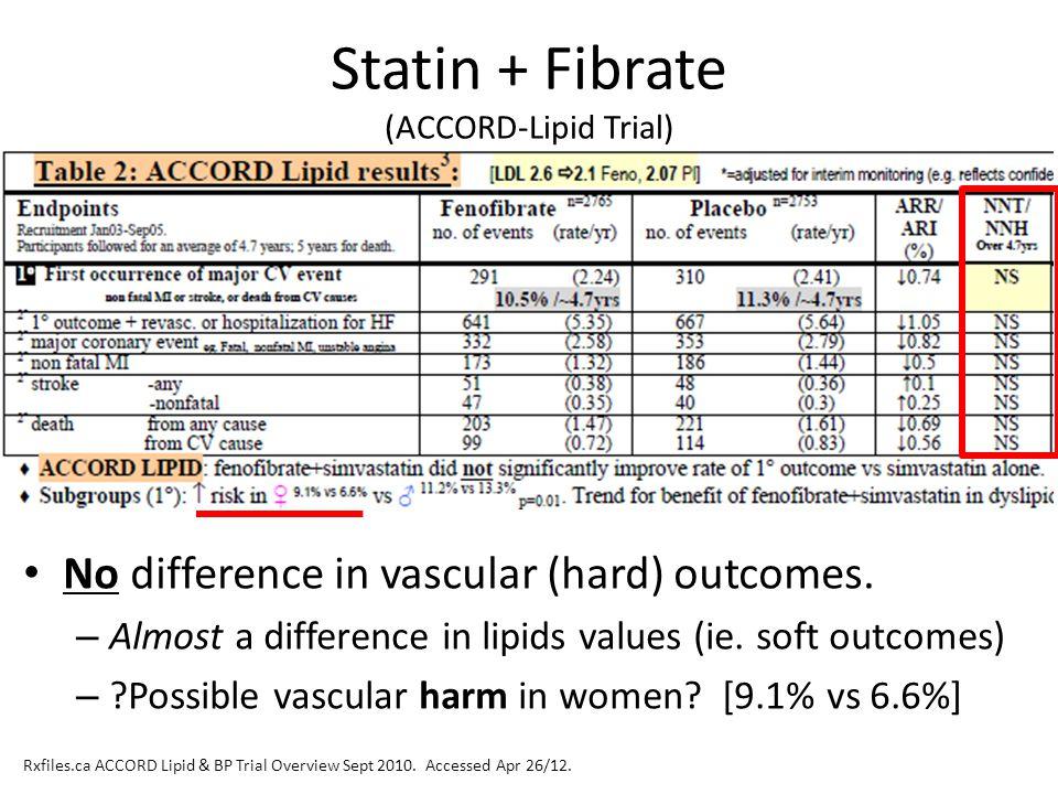 Statin + Fibrate (ACCORD-Lipid Trial)