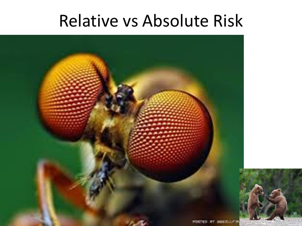 Relative vs Absolute Risk